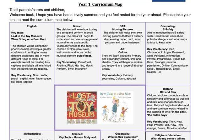 Year 1 Autumn 1 Curriculum Map